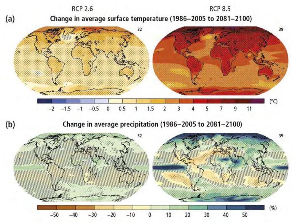 IPCC t °